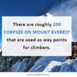 There are roughly 200 corpses on Mount Everest that are used as way points for climbers.